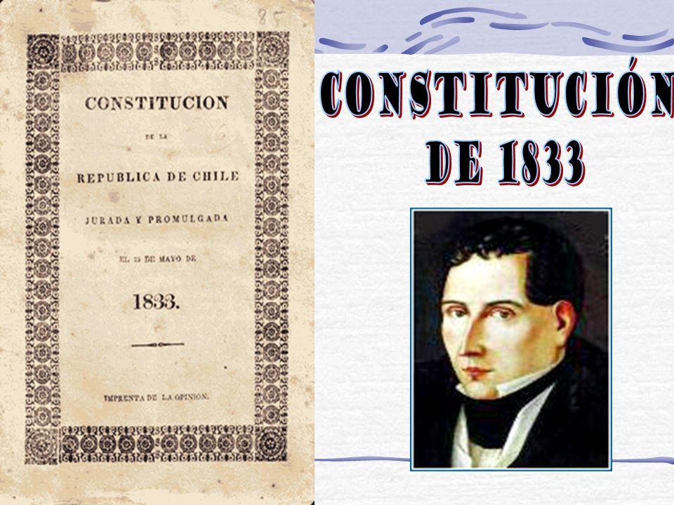 Constitución de 1833