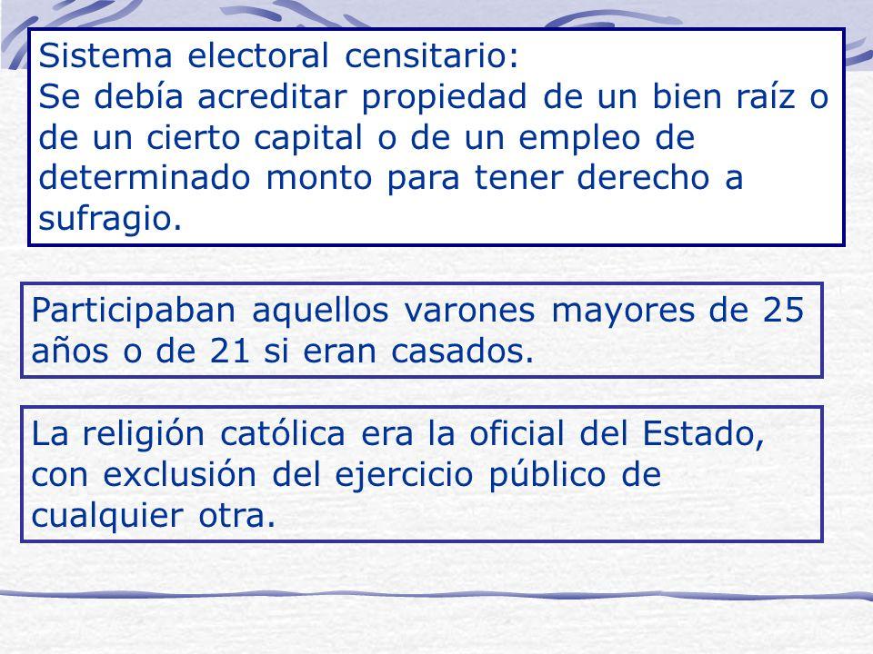 Sistema electoral censitario: