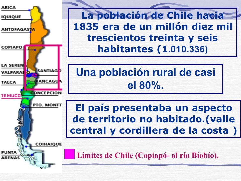 Una población rural de casi el 80%.