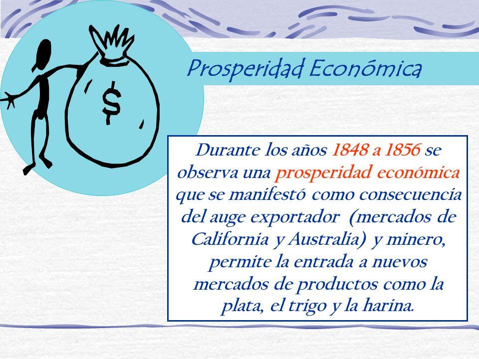 Prosperidad Económica