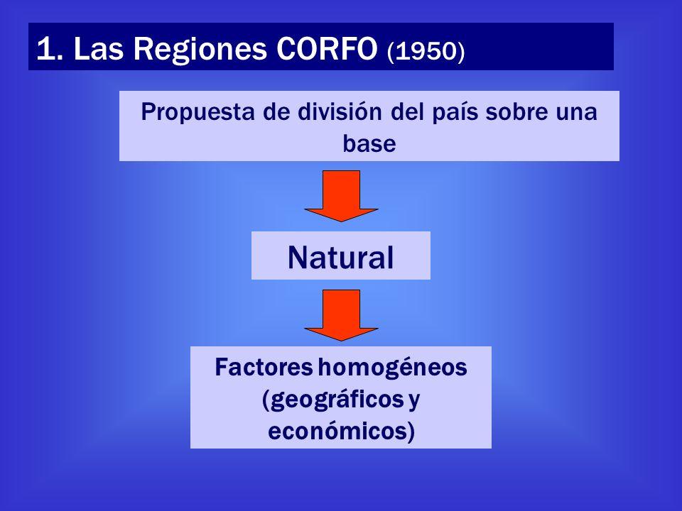 Factores homogéneos (geográficos y económicos)