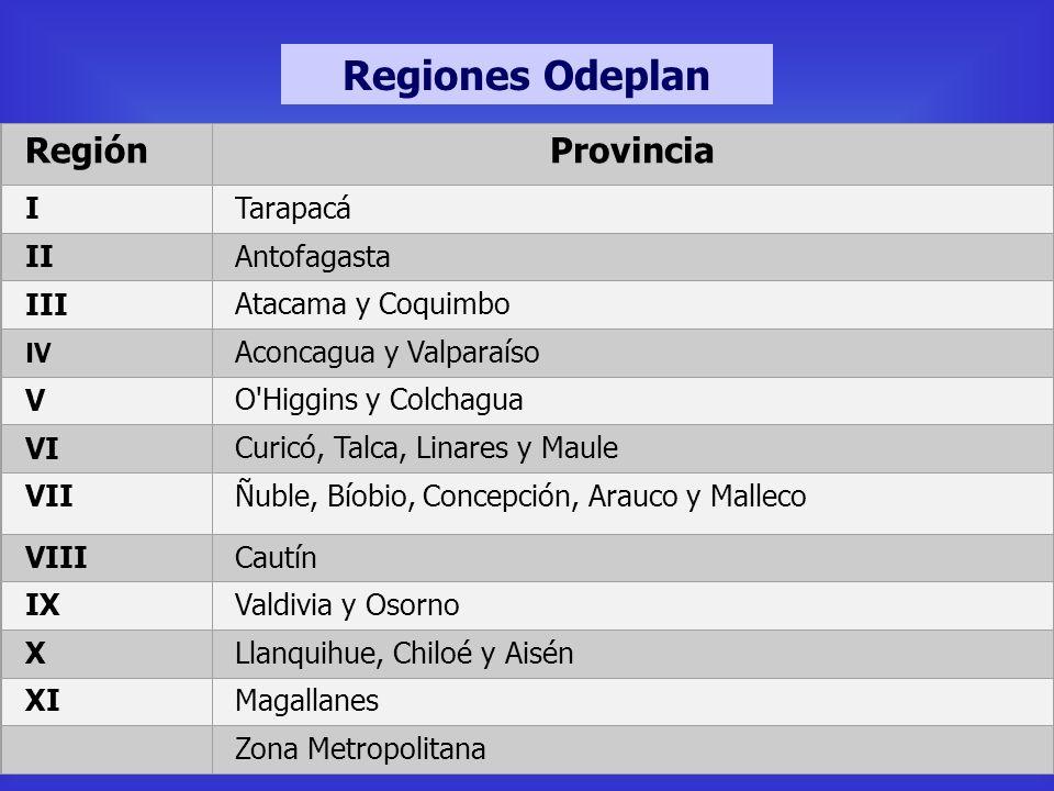 Regiones Odeplan Región Provincia I Tarapacá II Antofagasta III