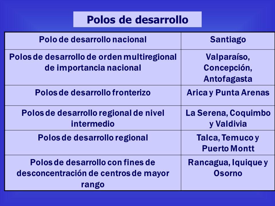 Polos de desarrollo Polo de desarrollo nacional Santiago