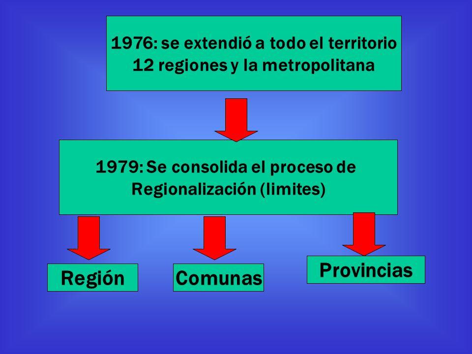 Provincias Región Comunas