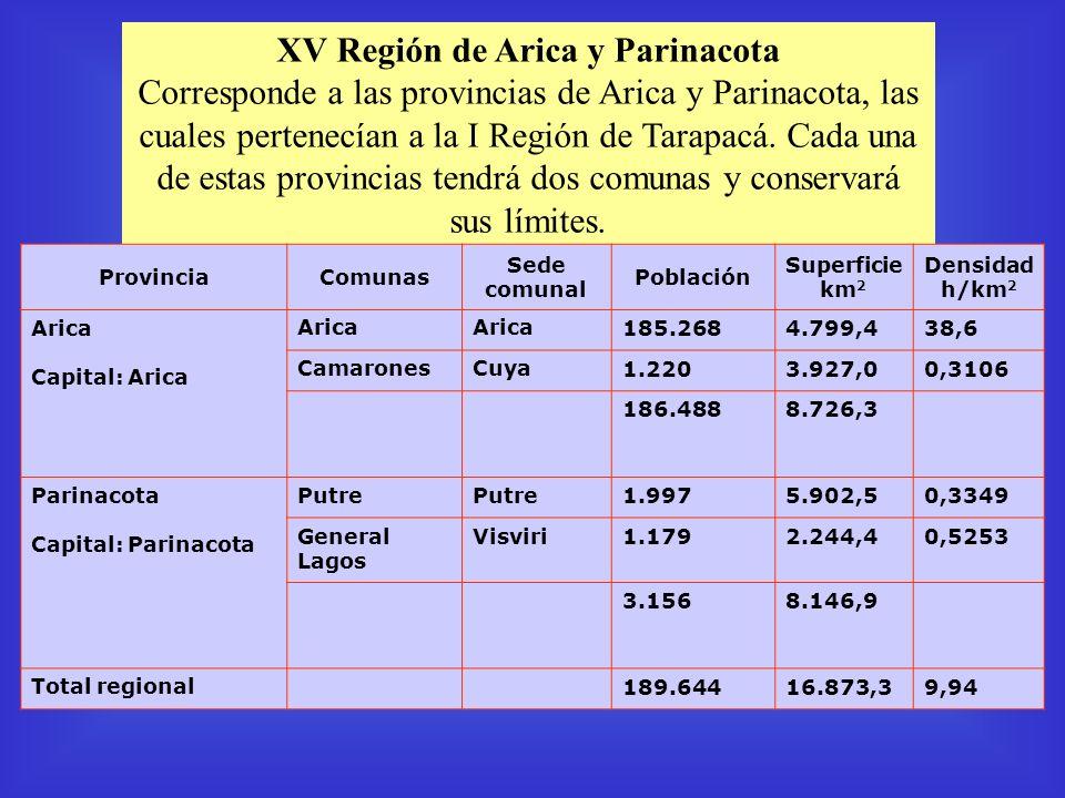 XV Región de Arica y Parinacota