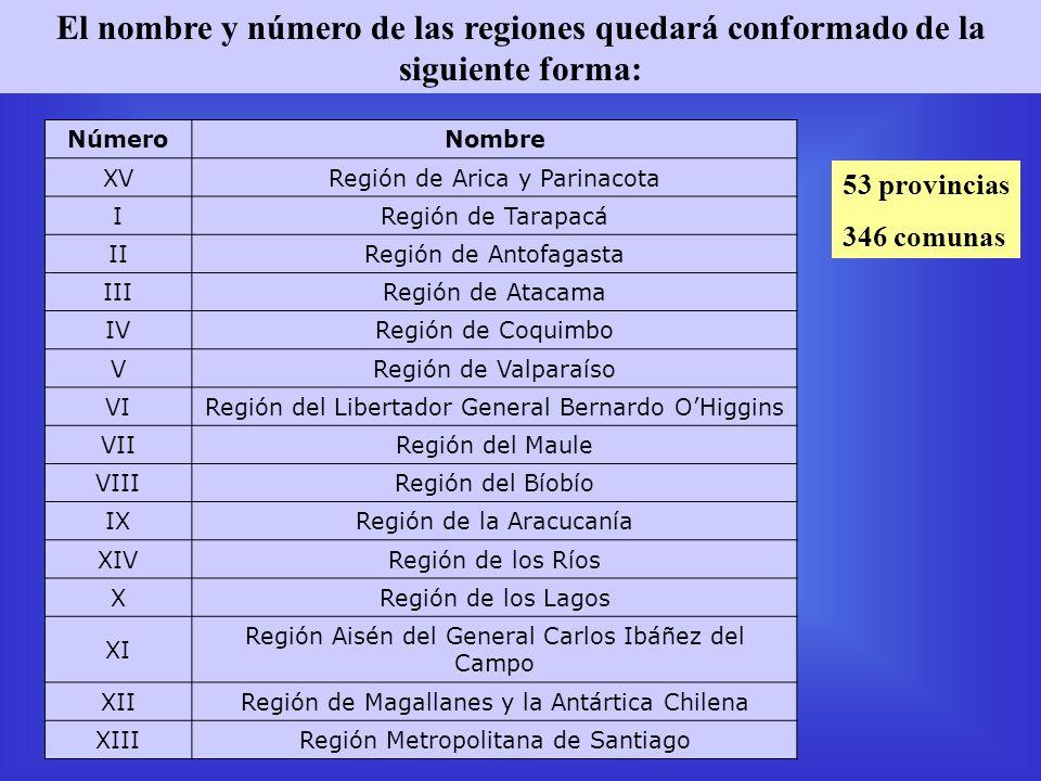 El nombre y número de las regiones quedará conformado de la siguiente forma: