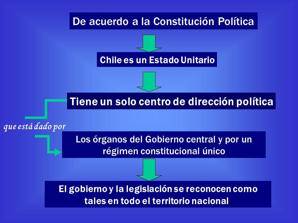 Los órganos del Gobierno central y por un régimen constitucional único
