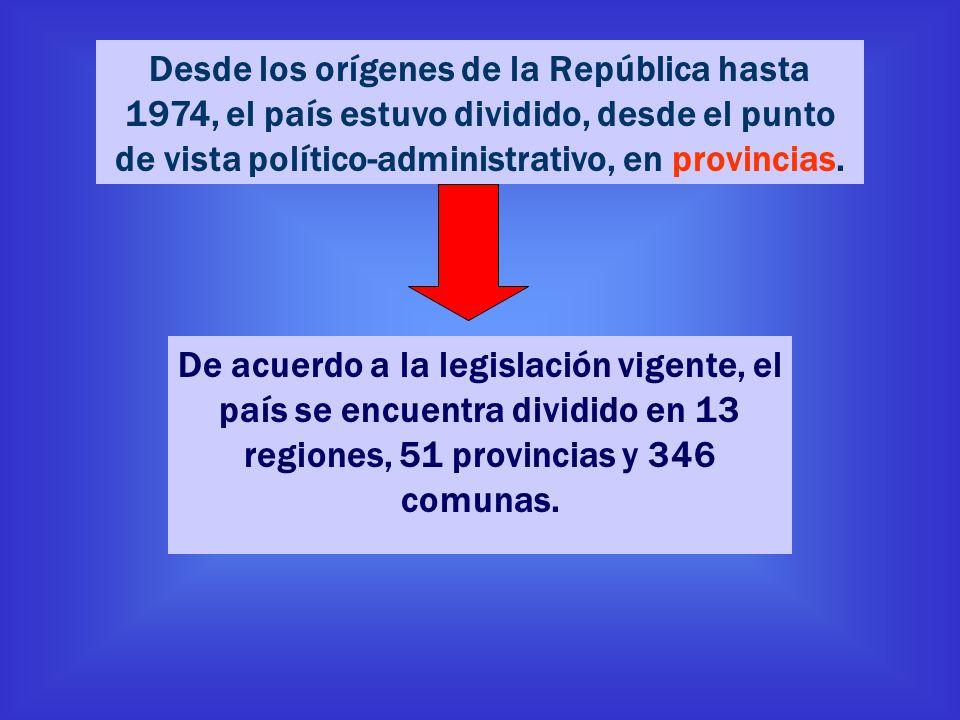 Desde los orígenes de la República hasta 1974, el país estuvo dividido, desde el punto de vista político-administrativo, en provincias.