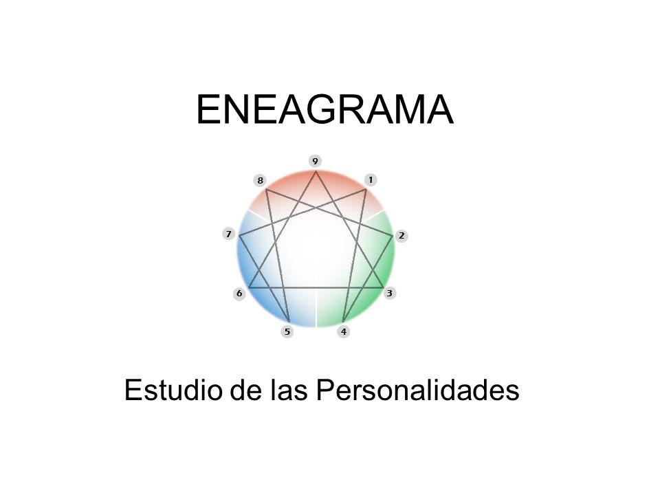 Estudio de las Personalidades