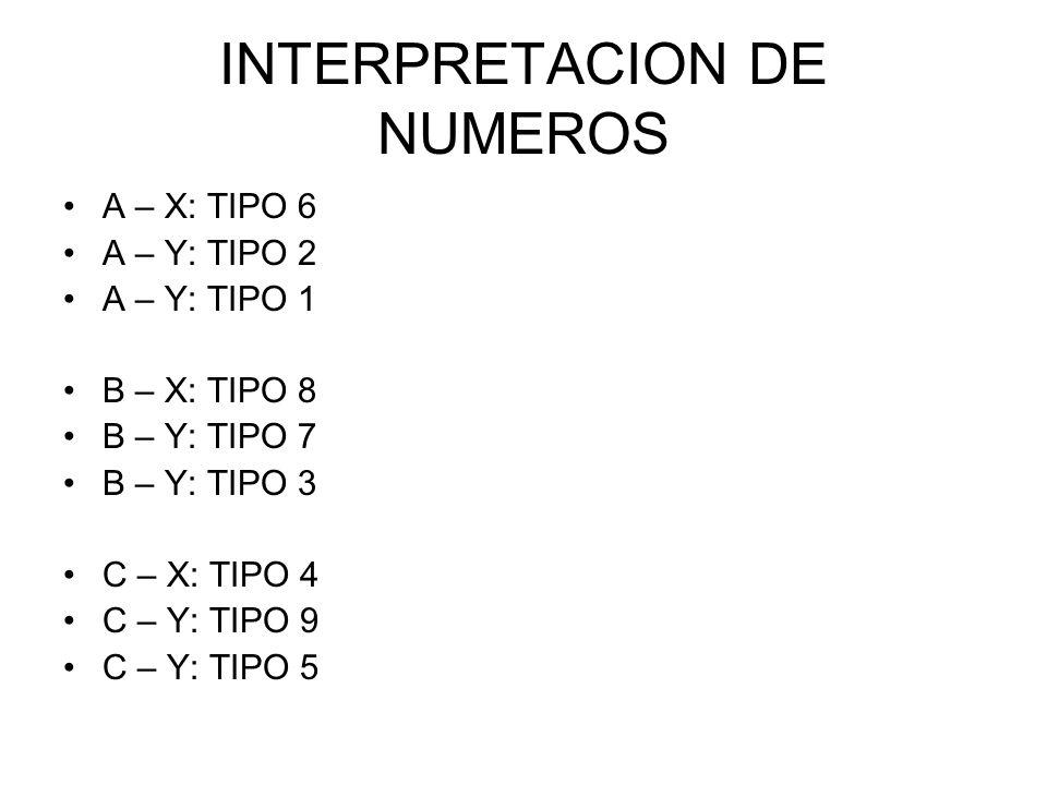 INTERPRETACION DE NUMEROS