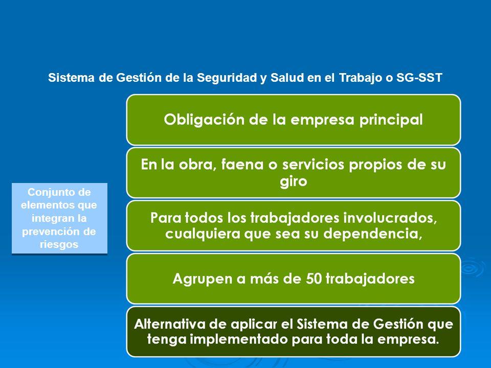 Sistema de Gestión de la Seguridad y Salud en el Trabajo o SG-SST