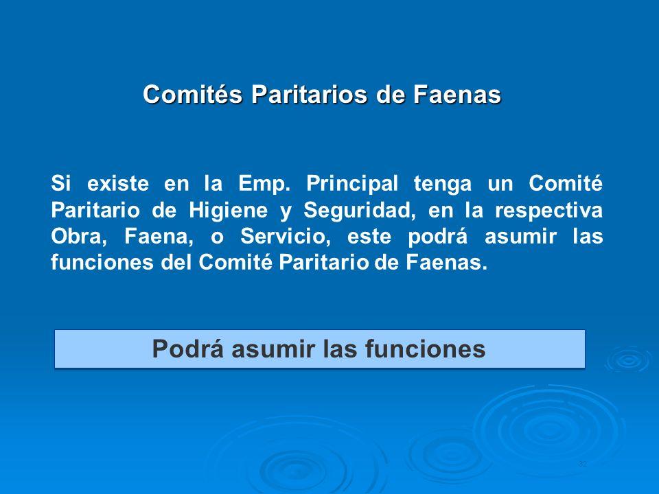 Comités Paritarios de Faenas Podrá asumir las funciones