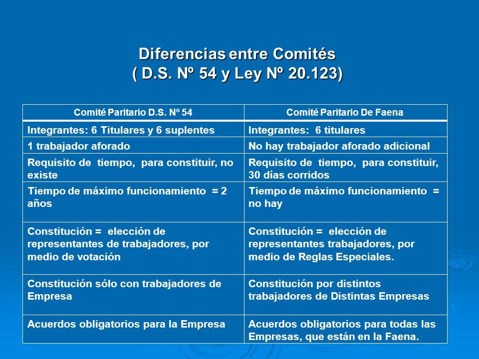 Diferencias entre Comités ( D.S. Nº 54 y Ley Nº 20.123)