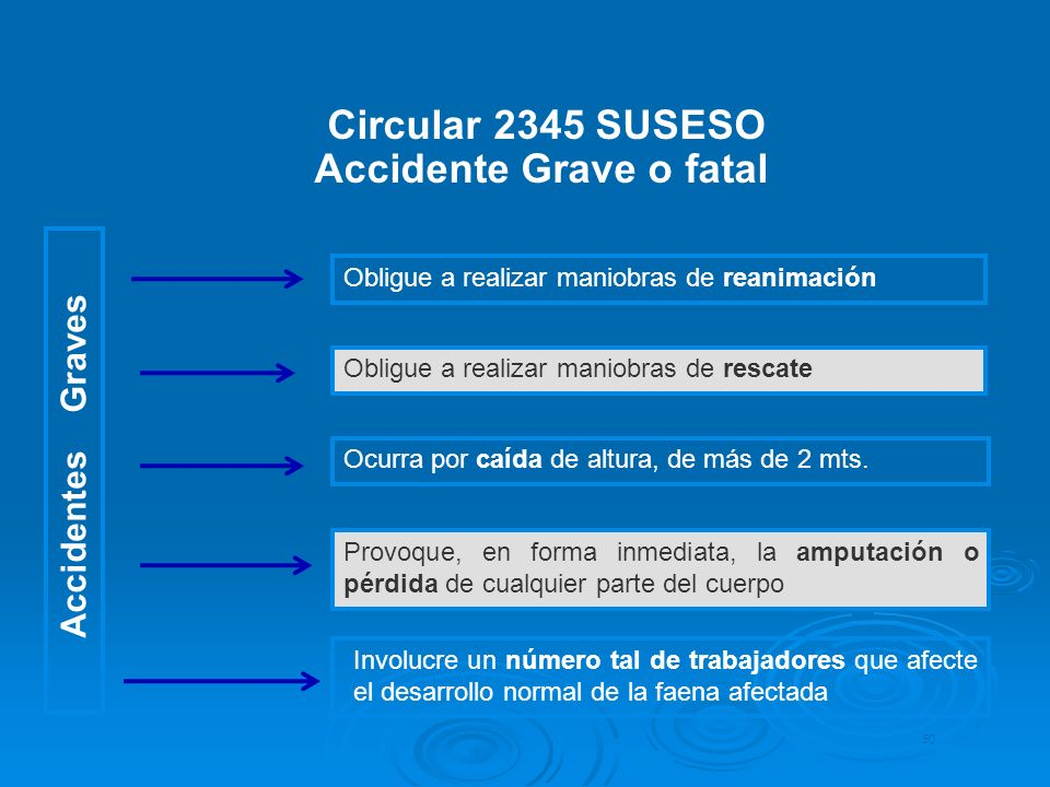 Accidente Grave o fatal