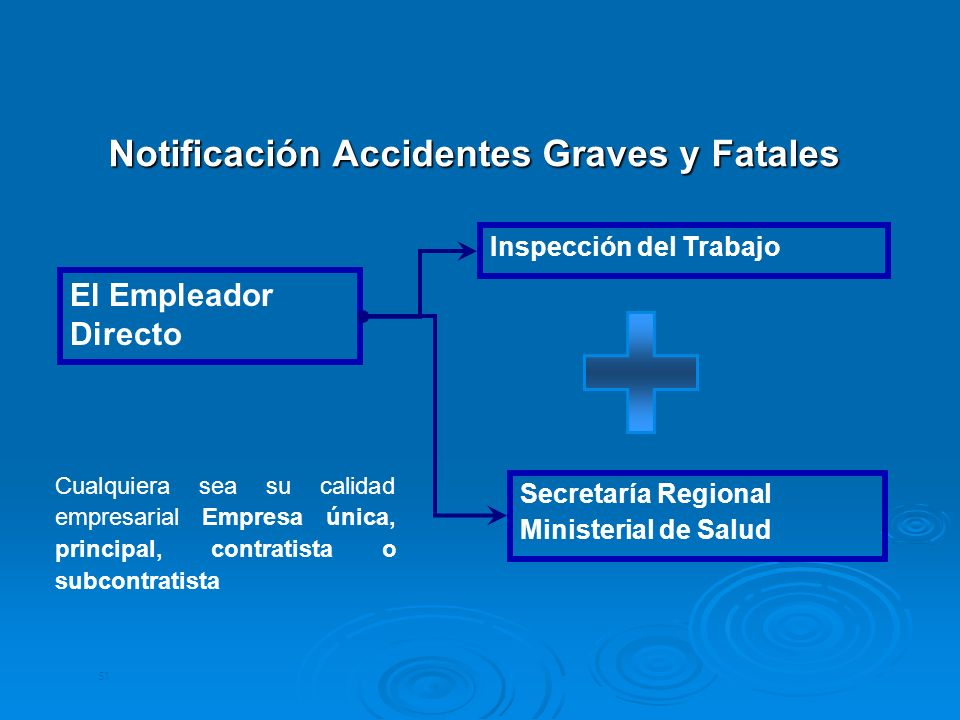 Notificación Accidentes Graves y Fatales