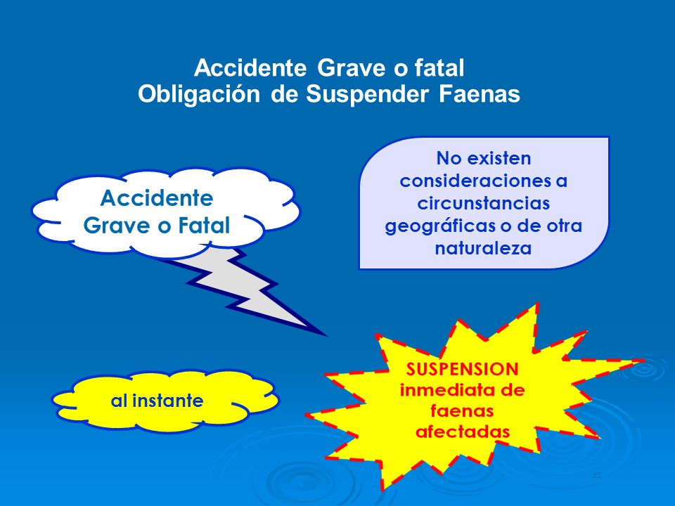 Accidente Grave o fatal Obligación de Suspender Faenas