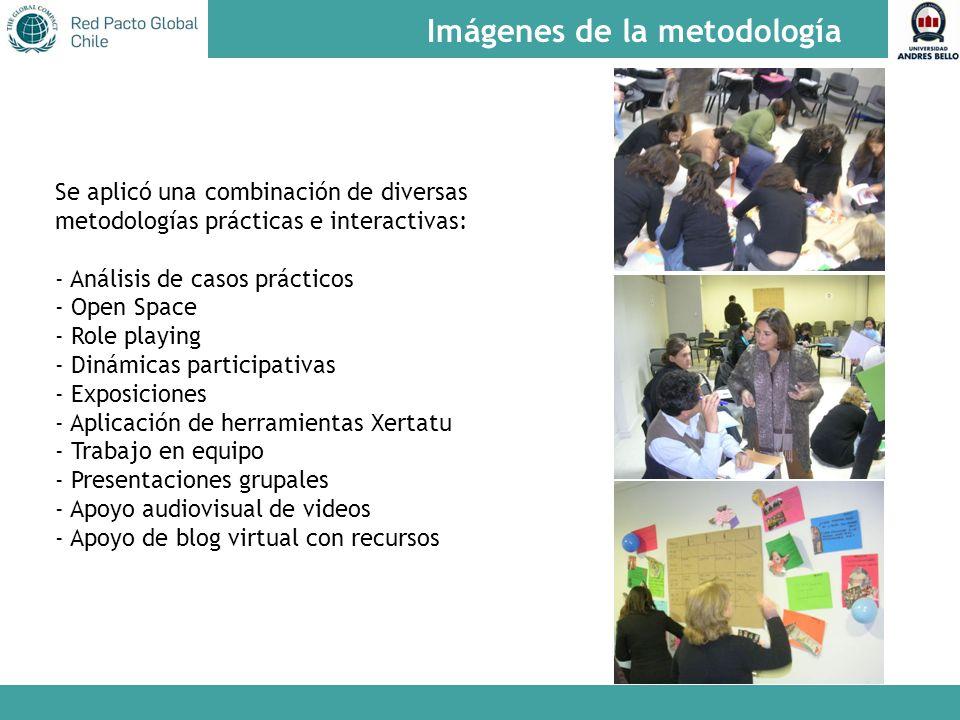 Imágenes de la metodología