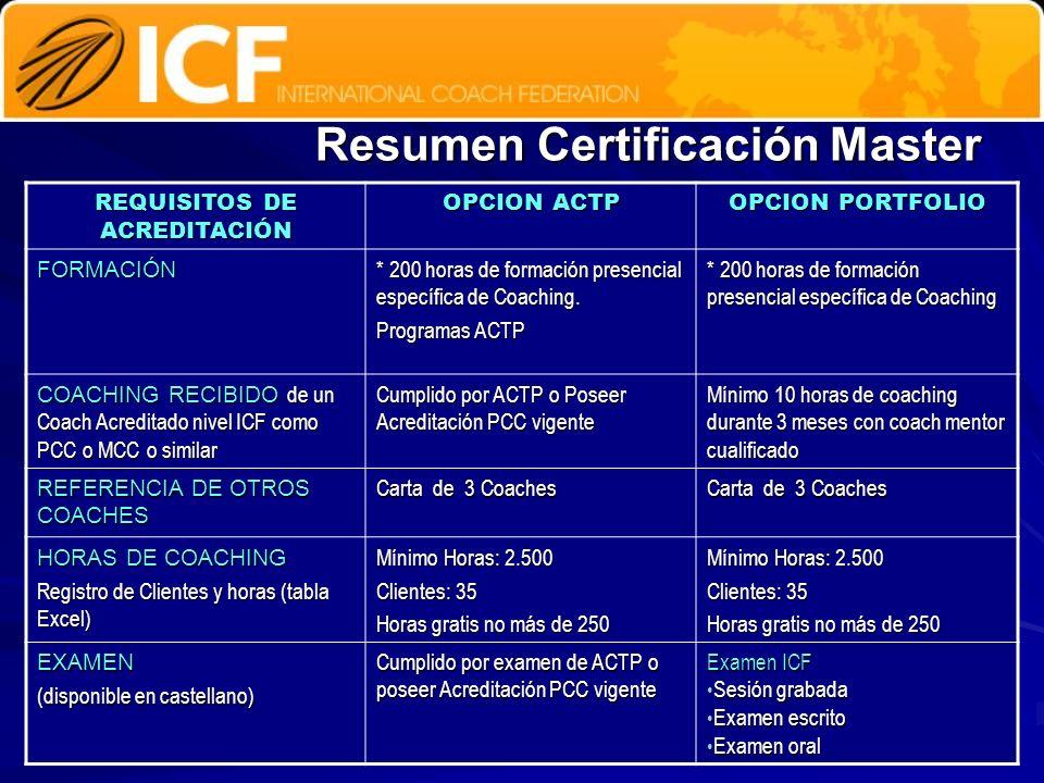 Resumen Certificación Master