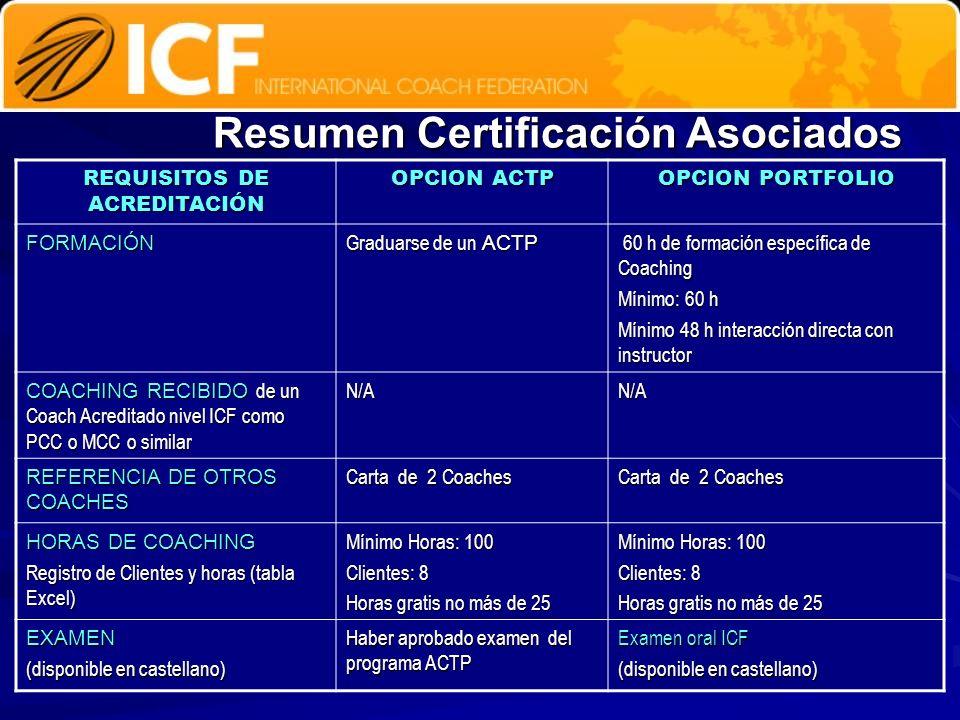 Resumen Certificación Asociados