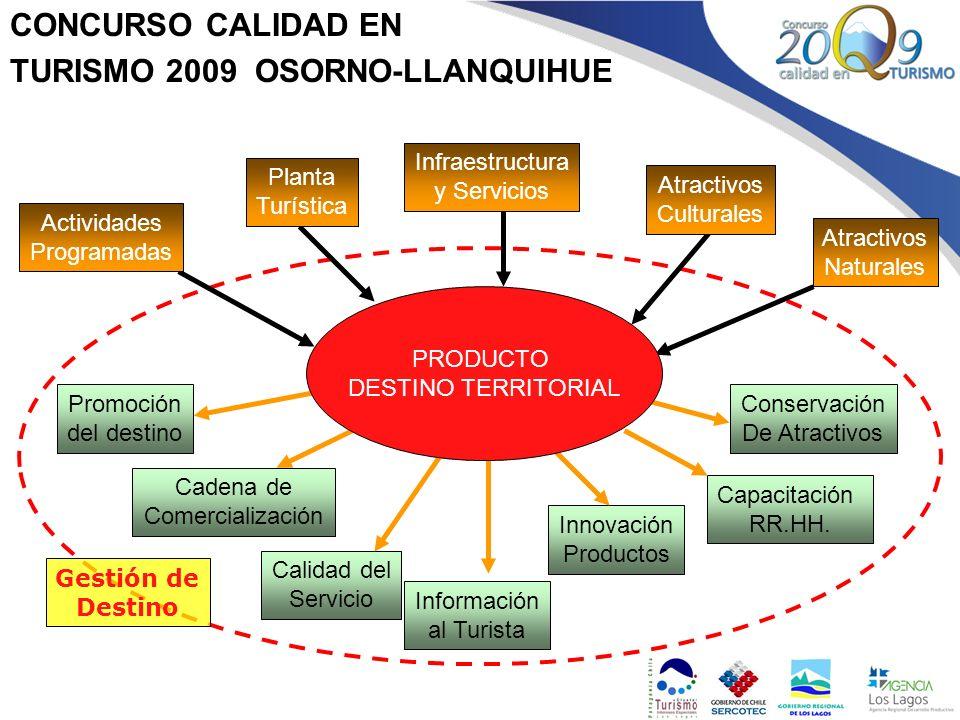 TURISMO 2009 OSORNO-LLANQUIHUE
