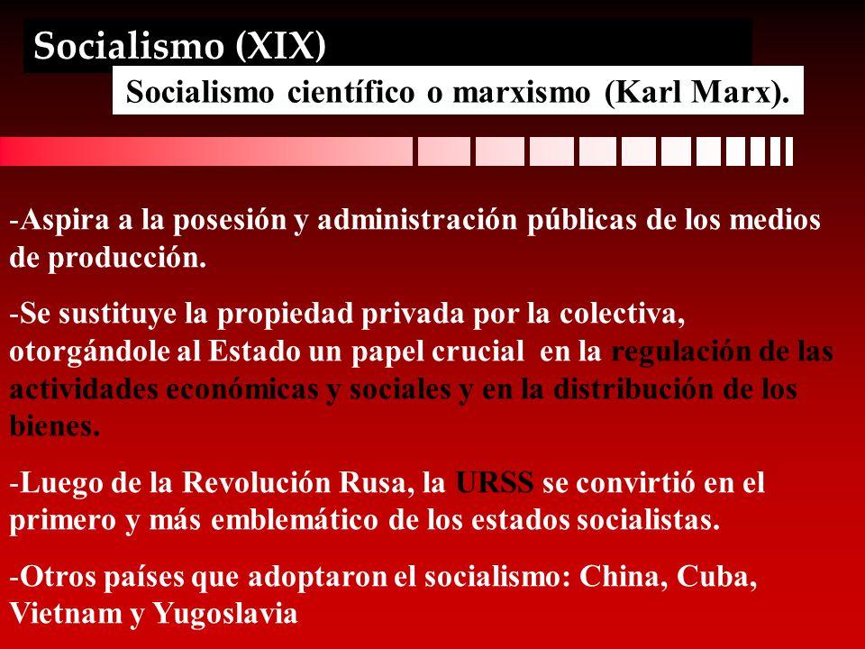 Socialismo científico o marxismo (Karl Marx).