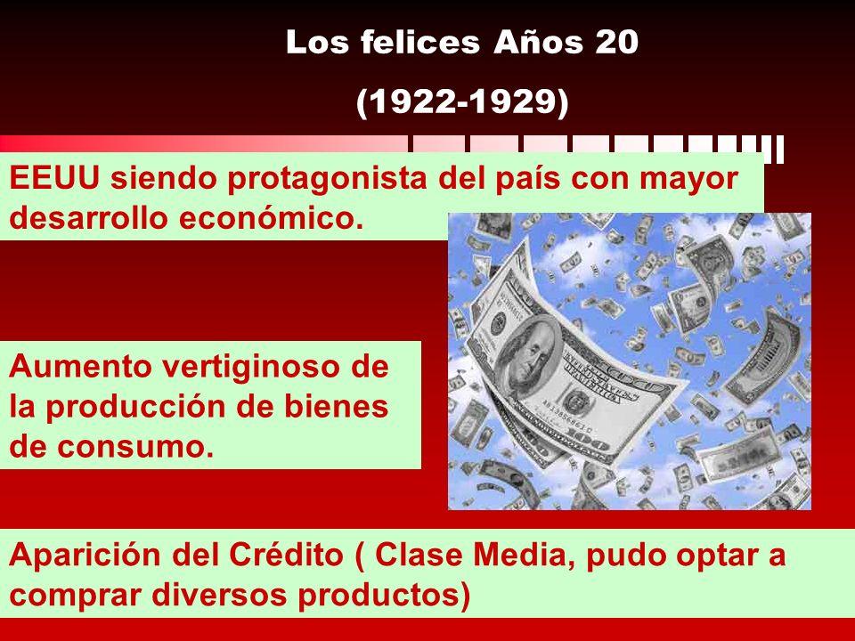 Los felices Años 20 (1922-1929) EEUU siendo protagonista del país con mayor desarrollo económico.