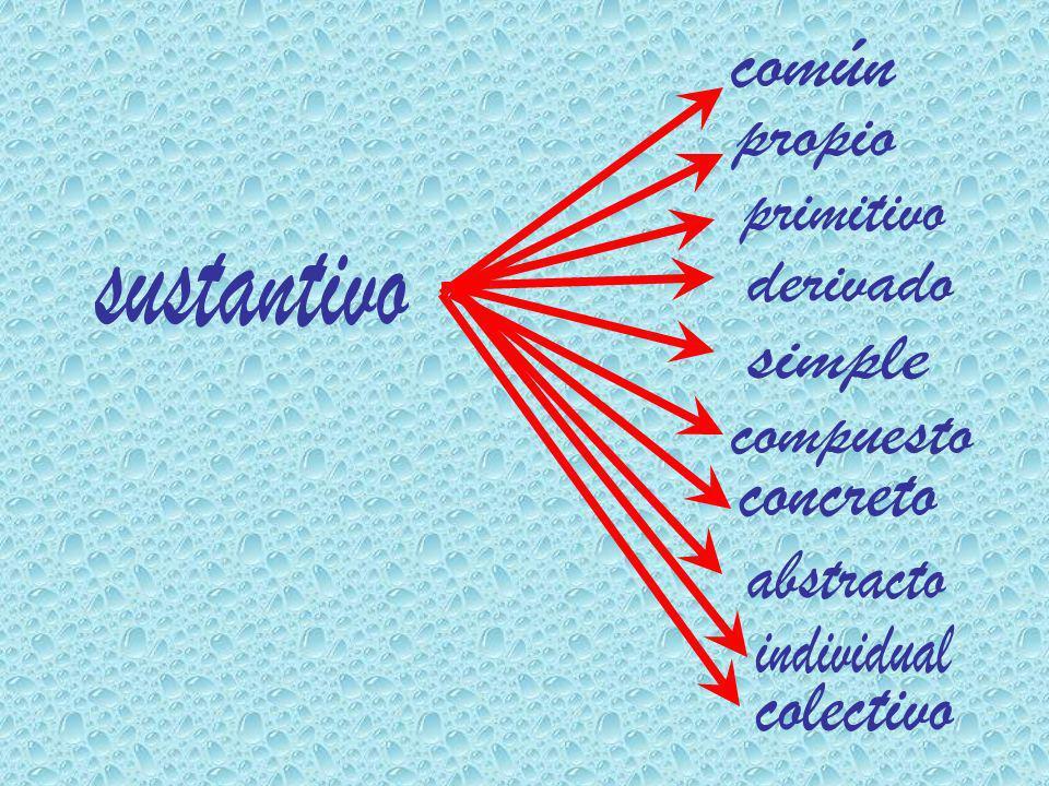 común propio primitivo sustantivo derivado simple compuesto concreto abstracto individual colectivo