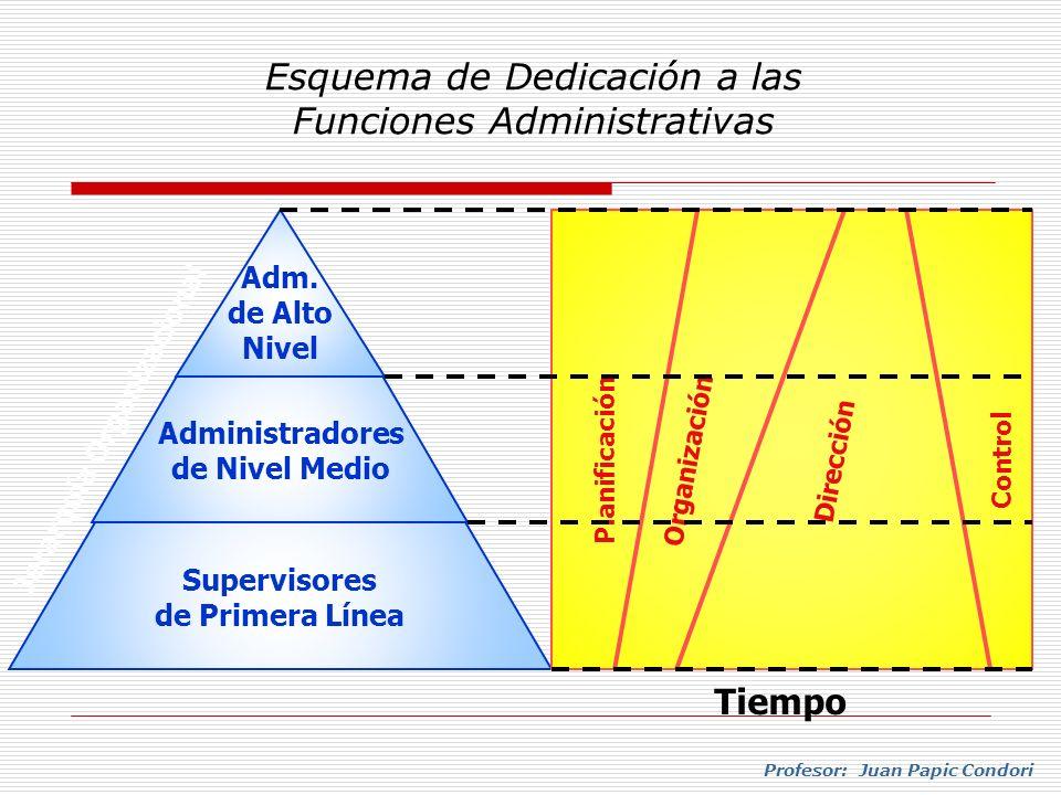 Esquema de Dedicación a las Funciones Administrativas