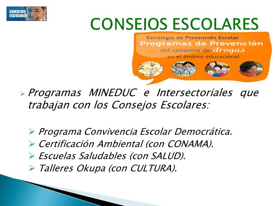 CONSEJOS ESCOLARES Programas MINEDUC e Intersectoriales que trabajan con los Consejos Escolares: Programa Convivencia Escolar Democrática.