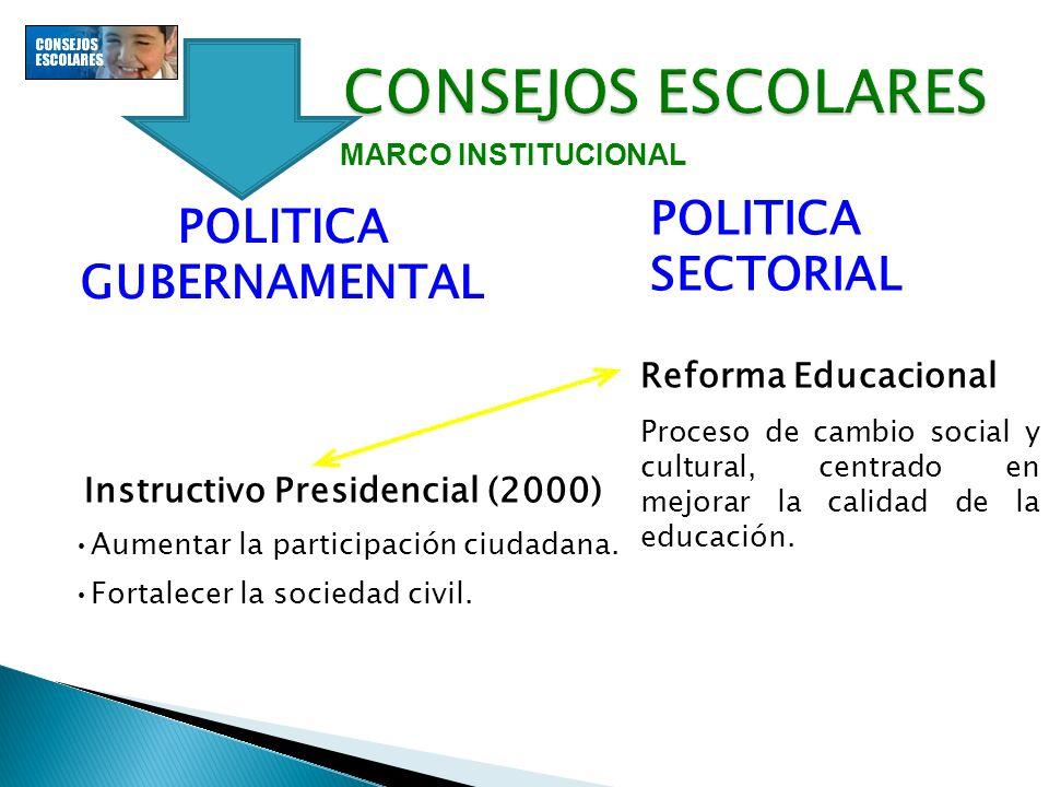 POLITICA GUBERNAMENTAL Instructivo Presidencial (2000)