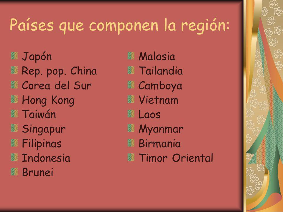 Países que componen la región: