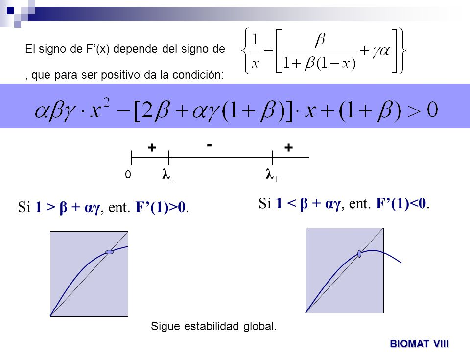 Si 1 < β + αγ, ent. F'(1)<0. Si 1 > β + αγ, ent. F'(1)>0.