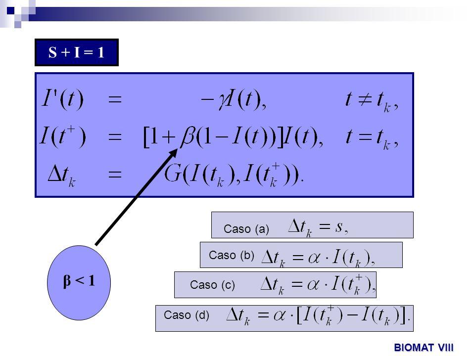 S + I = 1 Caso (a) Caso (b) β < 1 Caso (c) Caso (d) BIOMAT VIII