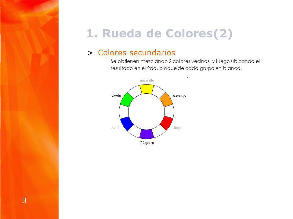 1. Rueda de Colores(2) Colores secundarios 3