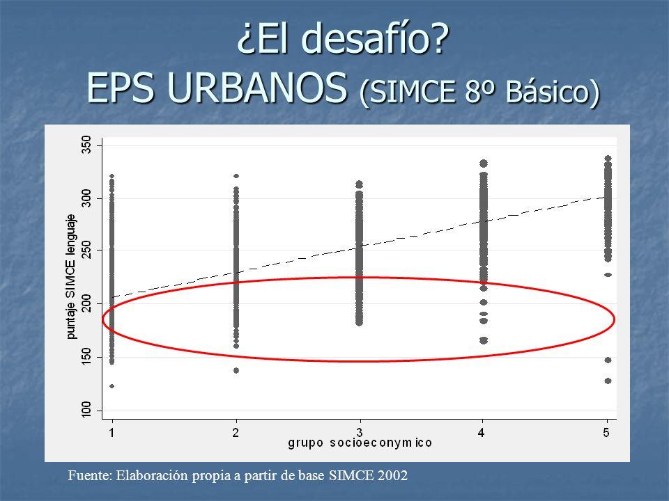 ¿El desafío EPS URBANOS (SIMCE 8º Básico)