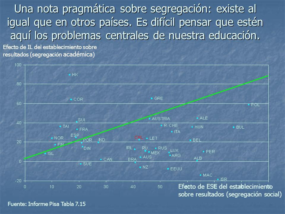 Una nota pragmática sobre segregación: existe al igual que en otros países. Es difícil pensar que estén aquí los problemas centrales de nuestra educación.