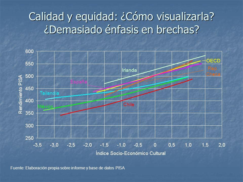 Calidad y equidad: ¿Cómo visualizarla ¿Demasiado énfasis en brechas