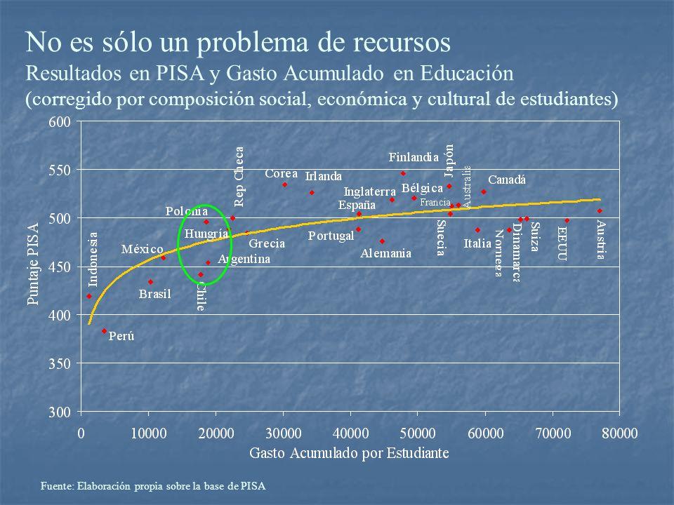 No es sólo un problema de recursos
