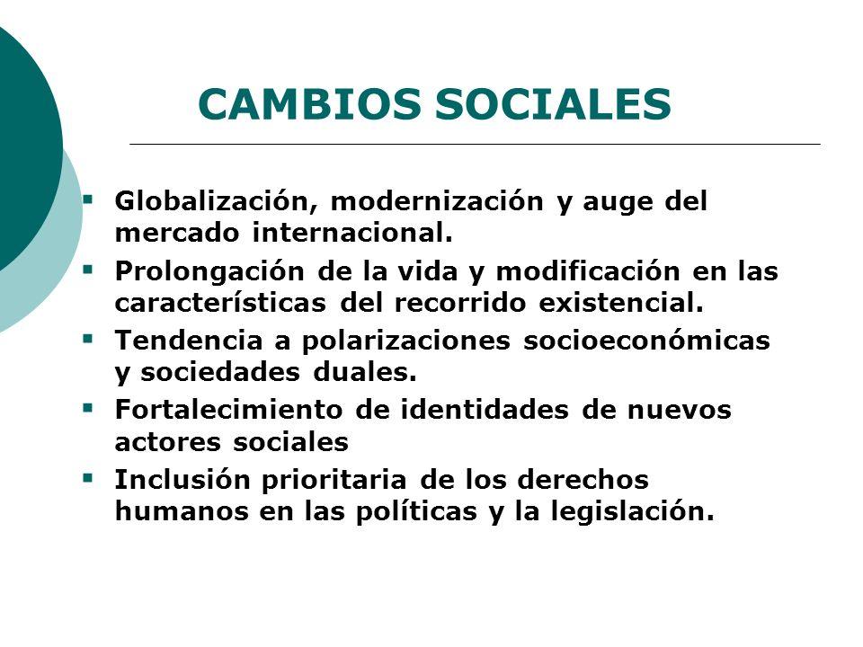 CAMBIOS SOCIALES Globalización, modernización y auge del mercado internacional.