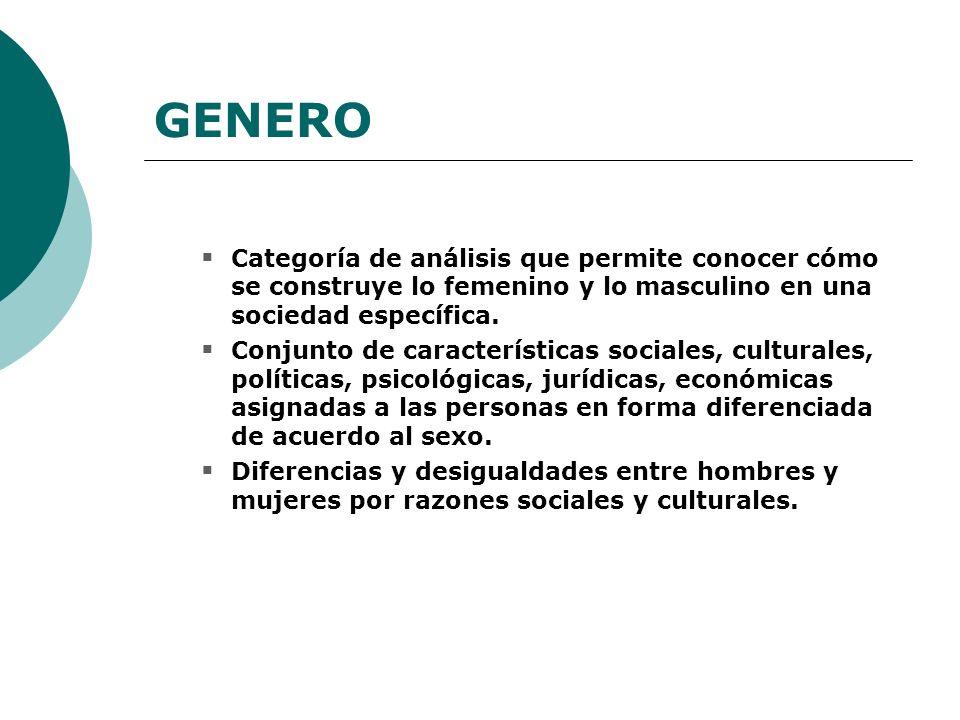 GENERO Categoría de análisis que permite conocer cómo se construye lo femenino y lo masculino en una sociedad específica.