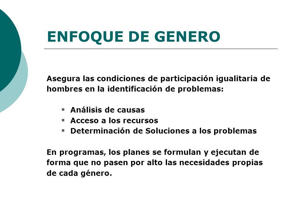 ENFOQUE DE GENEROAsegura las condiciones de participación igualitaria de. hombres en la identificación de problemas: