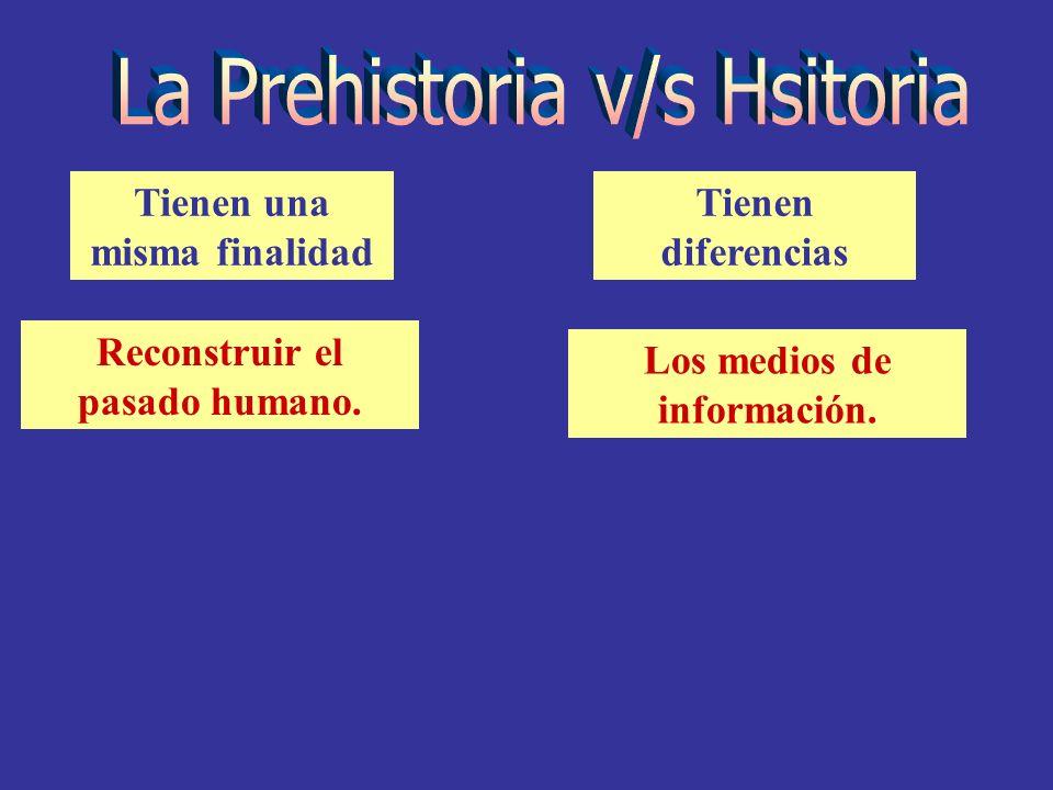 La Prehistoria v/s Hsitoria