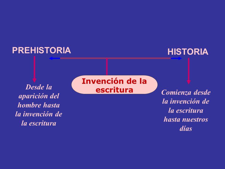 PREHISTORIA HISTORIA Invención de la escritura