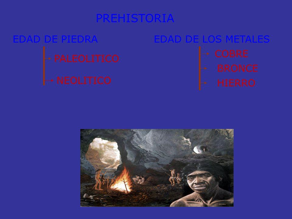 PREHISTORIA EDAD DE PIEDRA EDAD DE LOS METALES COBRE PALEOLITICO