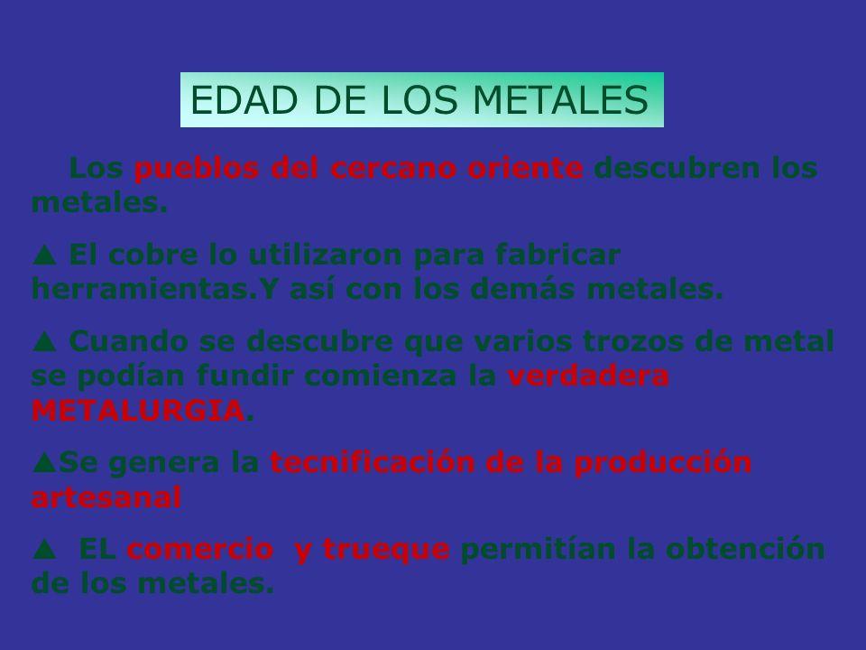 EDAD DE LOS METALES Los pueblos del cercano oriente descubren los metales.