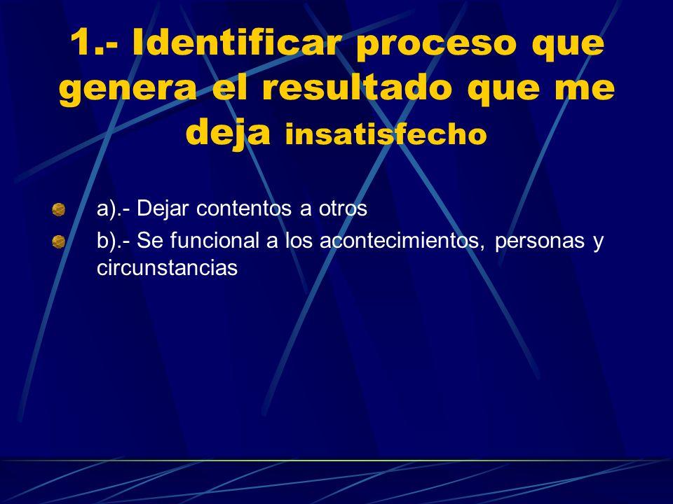 1.- Identificar proceso que genera el resultado que me deja insatisfecho