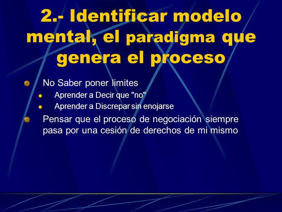 2.- Identificar modelo mental, el paradigma que genera el proceso