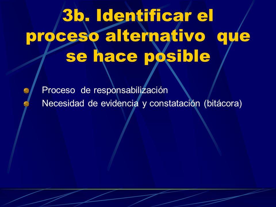 3b. Identificar el proceso alternativo que se hace posible