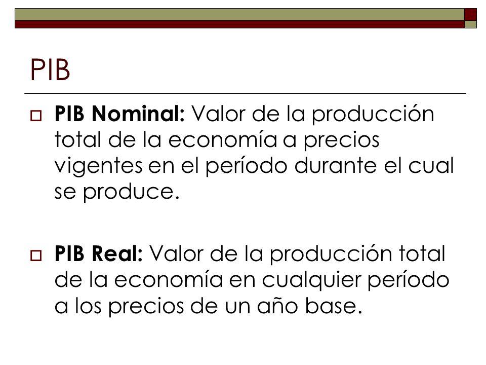 PIB PIB Nominal: Valor de la producción total de la economía a precios vigentes en el período durante el cual se produce.
