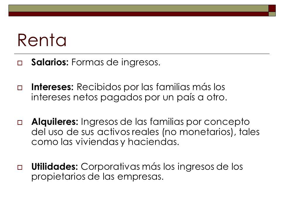 Renta Salarios: Formas de ingresos.